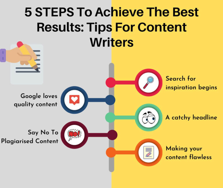 Content Writing Tips:5 Ways Write Effective Content